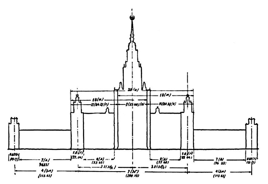 Схема пропорционального
